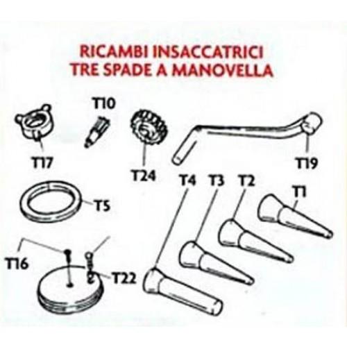 Ricambi per insaccatrici per salumi TRE SPADE a manovella, modelli orizzontali, pezzi principali.