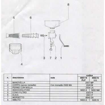 Ricambi per spremipomodoro o passapomodoro Reber manuali N.3 e N.5